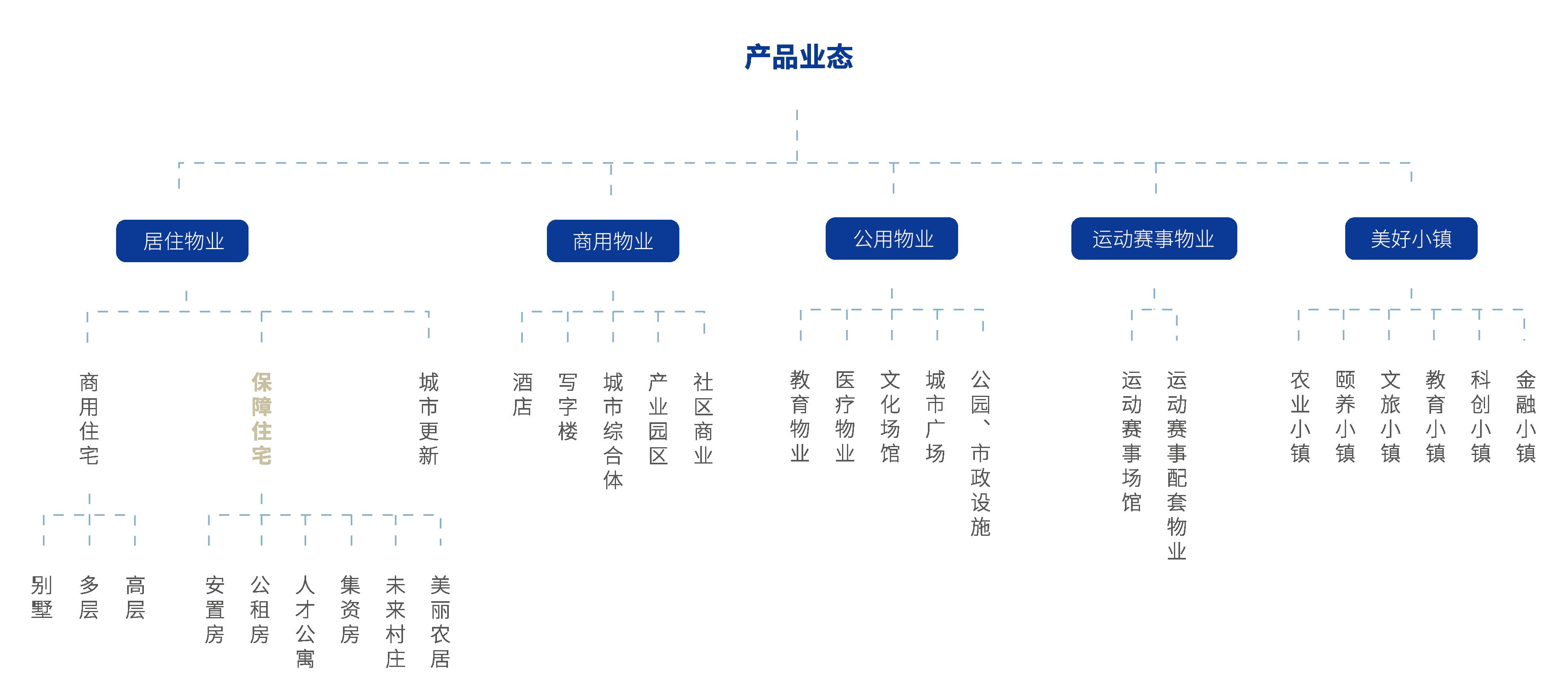 政府代建-画册设计(转曲)-02.png